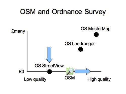 My SOTM 2017 talk: Diagrams of OpenStreetMap